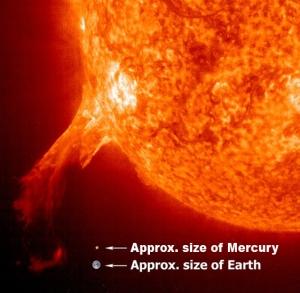 Sun, Earth, and Mercury