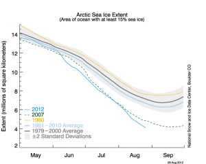 Arctic Sea Ice Extent - August 26, 2012